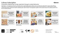Culinary Experience Trend Report Research Insight 7