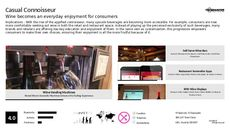 Retail Campaign Trend Report Research Insight 8