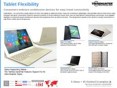 Laptop Trend Report Research Insight 6