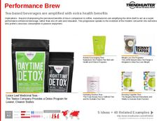 Tea Trend Report Research Insight 8