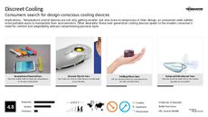 Fitness Wearable Trend Report Research Insight 8