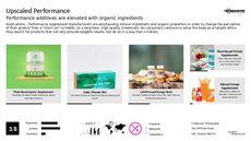 Vitamin Trend Report Research Insight 8