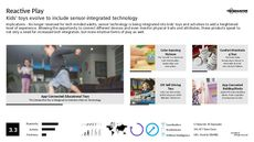 Gesture-Control Technology Trend Report Research Insight 7