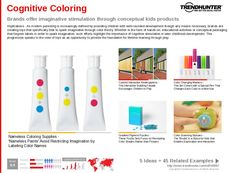 Packaging Trend Report Research Insight 4