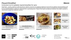 Breakfast Trend Report Research Insight 6