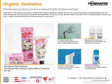 Sanitation Product Trend Report Research Insight 8