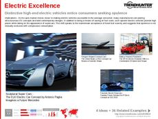 Supercars Trend Report Research Insight 4