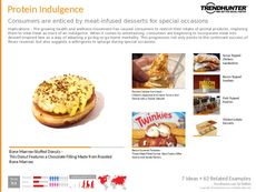 Dessert Trend Report Research Insight 8