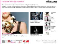 Space Trend Report Research Insight 2