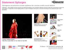 Ready-To-Wear Trend Report Research Insight 4
