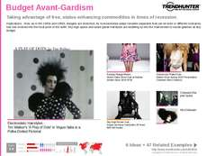 Ready-To-Wear Trend Report Research Insight 3