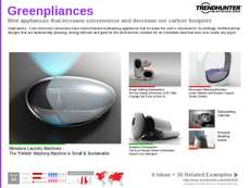 Inventions Trend Report Research Insight 1