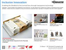 Robots Trend Report Research Insight 6