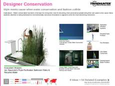 Conservation Trend Report Research Insight 1
