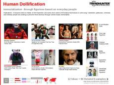 Photo Editing Trend Report Research Insight 3