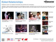 Robots Trend Report Research Insight 5