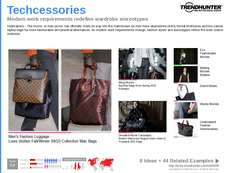 Handbags Trend Report Research Insight 2