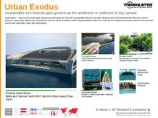 Ecotourism Trend Report Research Insight 2