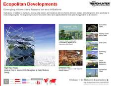 Architecture Trend Report Research Insight 7
