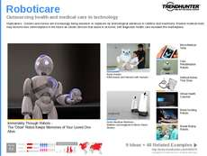 Robots Trend Report Research Insight 4