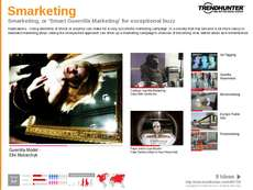 Guerrilla Marketing Trend Report Research Insight 6