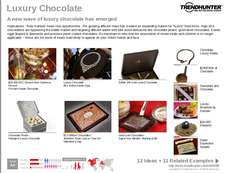 Luxury Trend Report Research Insight 6