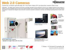 Camera Accessories Trend Report Research Insight 4