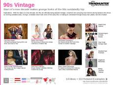 Hip Fashion Trend Report Research Insight 2