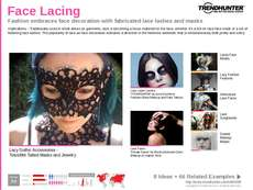 Lingerie Trend Report Research Insight 7
