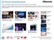 Multimedia Trend Report Research Insight 5