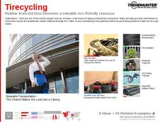 DIY Trend Report Research Insight 8