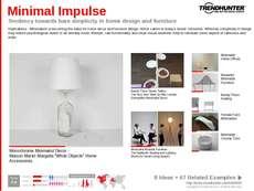 Furniture Trend Report Research Insight 3
