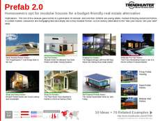 Architecture Trend Report Research Insight 3