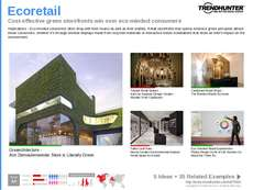 Display Window Trend Report Research Insight 3