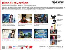 Dance Trend Report Research Insight 4