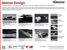 Concept Car Trend Report Research Insight 2