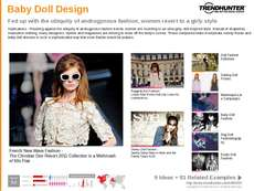 Frock Trend Report Research Insight 2