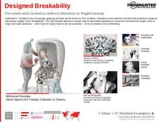 Dolls Trend Report Research Insight 5