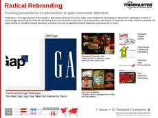 Branding Trend Report Research Insight 2