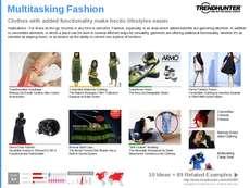 Handbags Trend Report Research Insight 6