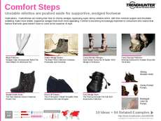 Ankle Boot Trend Report Research Insight 2