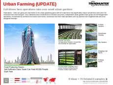 Farm Trend Report Research Insight 1