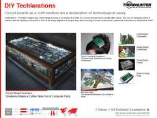 DIY Trend Report Research Insight 5