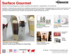 Dairy Trend Report Research Insight 4