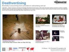 Shockvertising Trend Report Research Insight 3