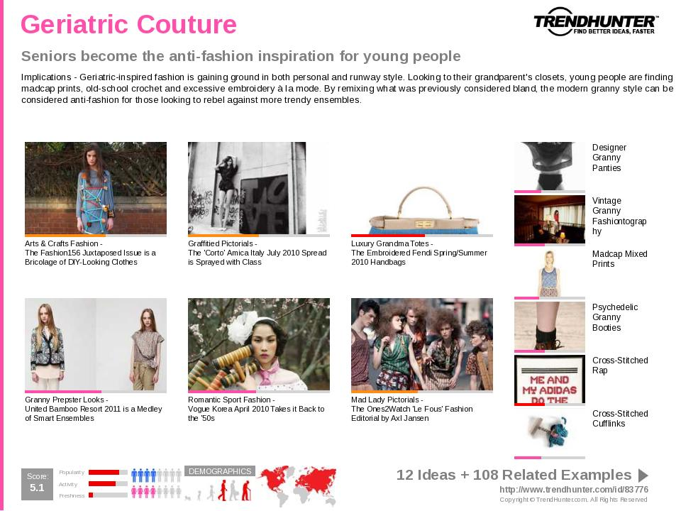 Fashion Trend Report sample slide