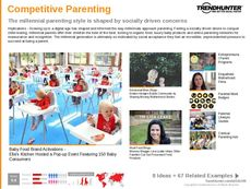 Parenting Trend Report sample slide 0