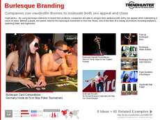 Naughty Trend Report sample slide 5