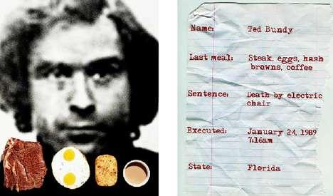 Documented Death Row Dinners