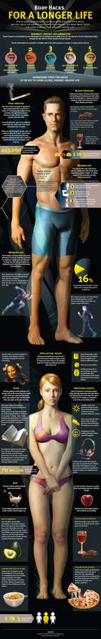 Healthy Living Infographics